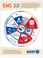 Pubs_EMS_infographic_circle